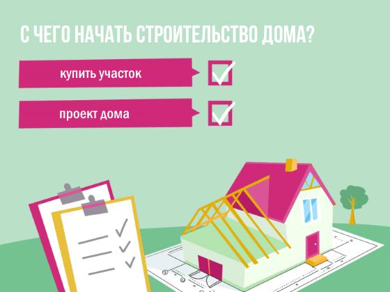 С чего начать строительство дома на своем участке?